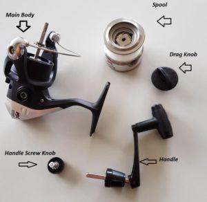 Basic Reel Parts